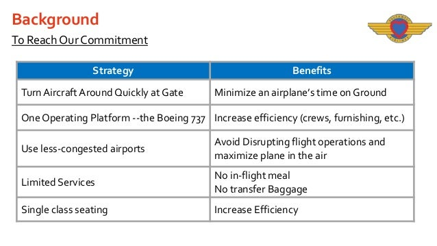 southwest airlines grand strategies recommendations Southwest airlines corporation: a domestic industry analysis & recommendation for expansion joel lasharon thomas  overcapacity has led the major united states airlines to compete with southwest's low fare pricing strategy however, due to the company's brand image of efficient and effective low fare service, southwest has been able to ward.