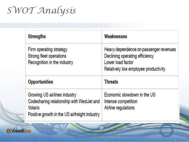 "swot analysis of kulula airlines An assessment of a company""s resource strengths and weaknesses and its external opportunities and threats is known as the swot analysis (hough this aim is imbedded in its name kulula which means ""easy"" in zulu language."
