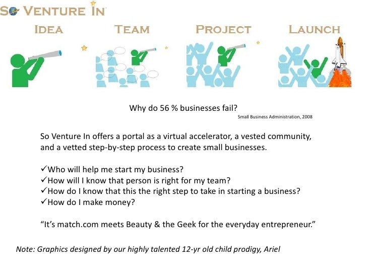 Why do 56 % businesses fail? <br />Small Business Administration, 2008<br />So Venture In offers a portal as a virtua...