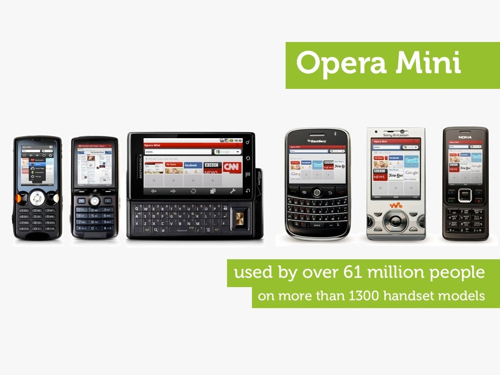Opera Mini used by over