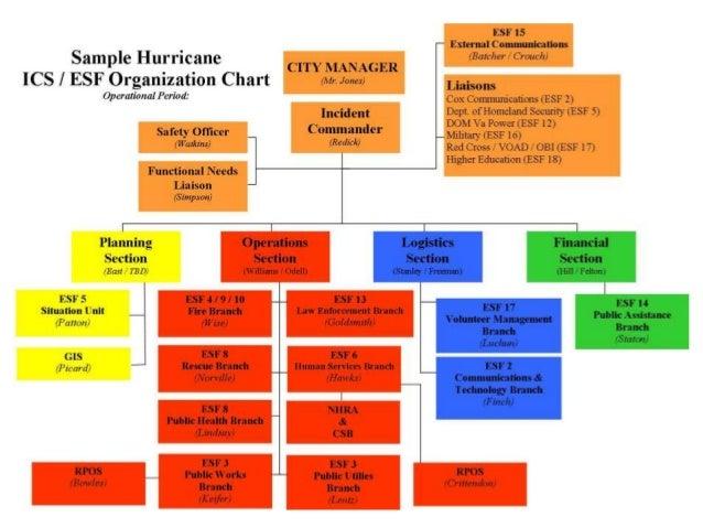 E B Natural Resources Management Corporation