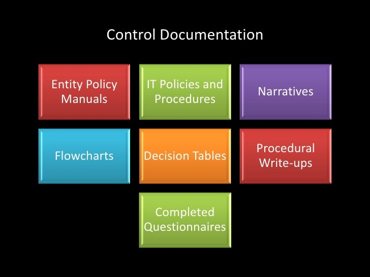 control documentation - Sox Process Documentation