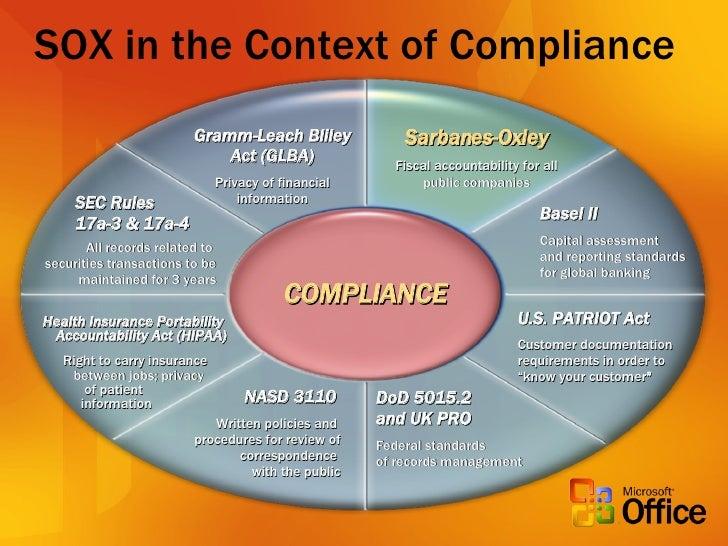 https://image.slidesharecdn.com/sox-software-1225908650392973-9/95/sox-compliance-solution-6-728.jpg?cb\u003d1225879926