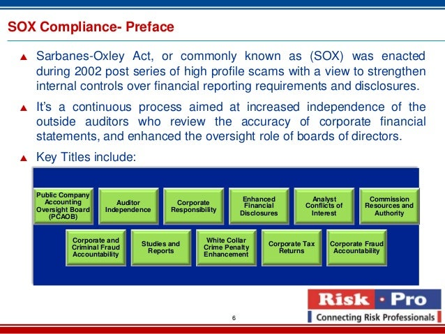 what is the role of internal controls in complying with sox 2002 This article suggests that internal audit can play an important role in facilitating the implementation of sarbanes  the internal auditor's role in sarbanes-oxley.