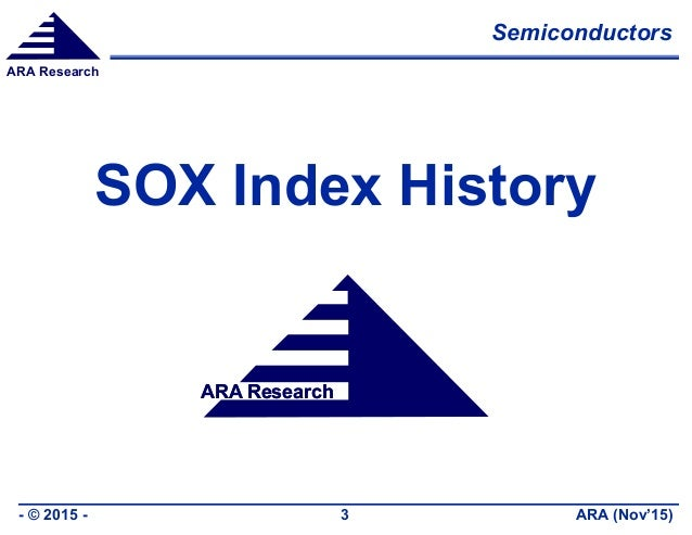Semiconductor Index (SOX) Analysis Slide 3