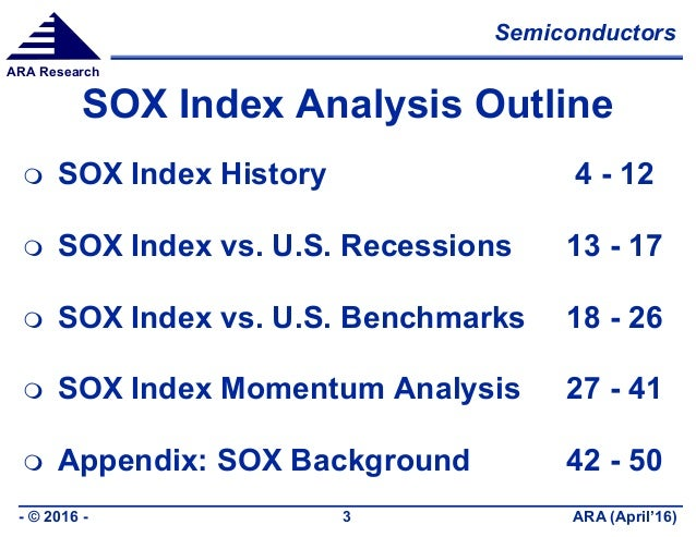 Semiconductor Index (SOX) Analysis Updated Slide 3