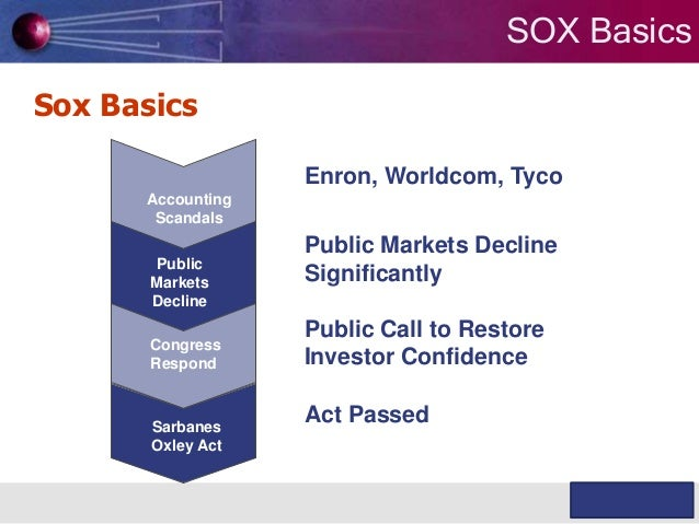 Sarbanes Oxley Act (Sox) Corporate and Auditing Accountability ...