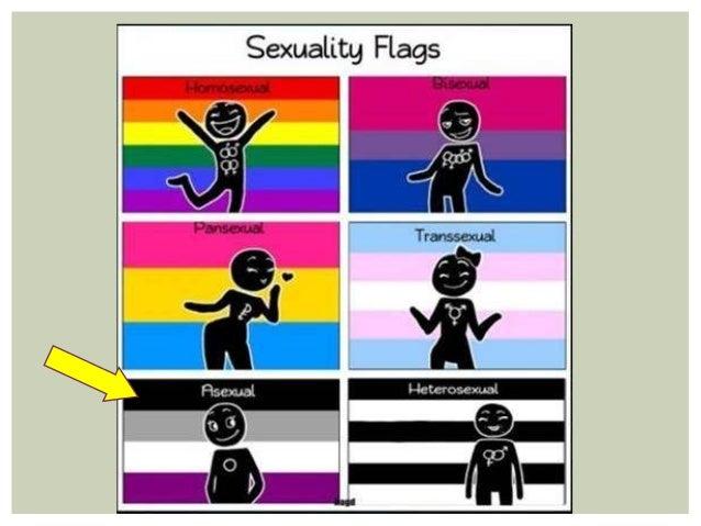 Homoromantic heterosexual definition deutsch