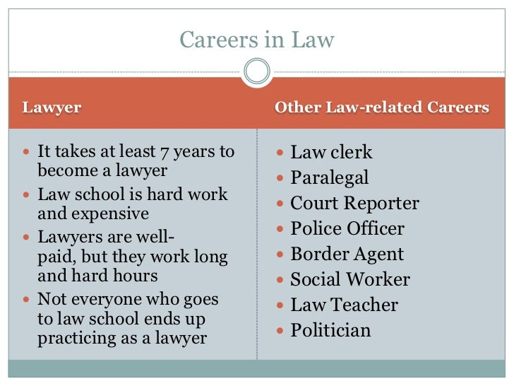 essay on turning out to be a fabulous lawyer