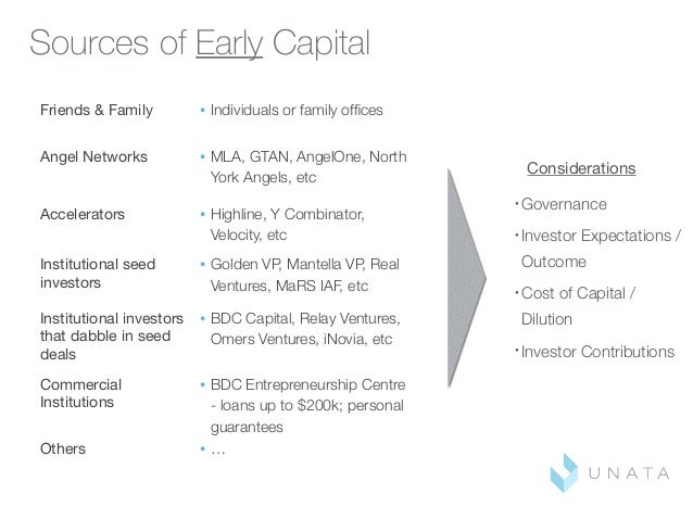 Sources of Early Capital • Governance • Investor Expectations / Outcome • Cost of Capital / Dilution • Investor Contributi...