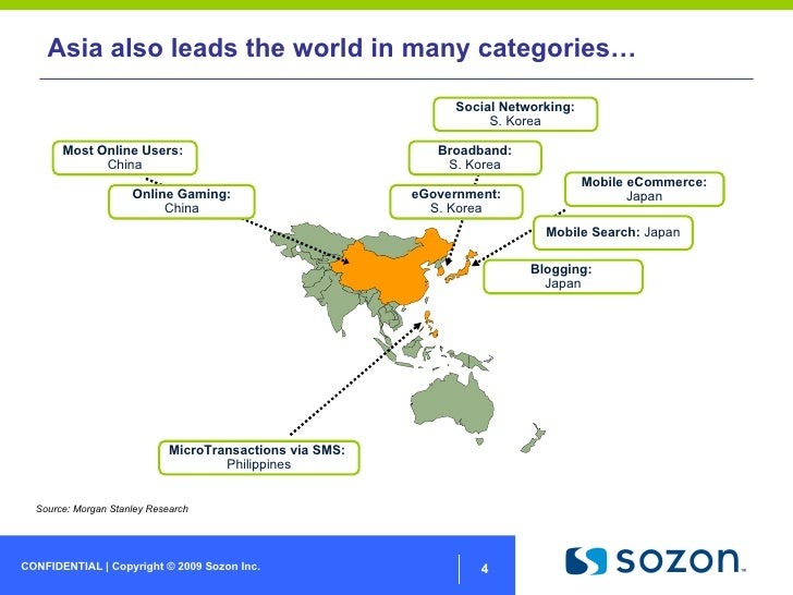 Asia Sem Search Engine Marketing An Overview By Sozon