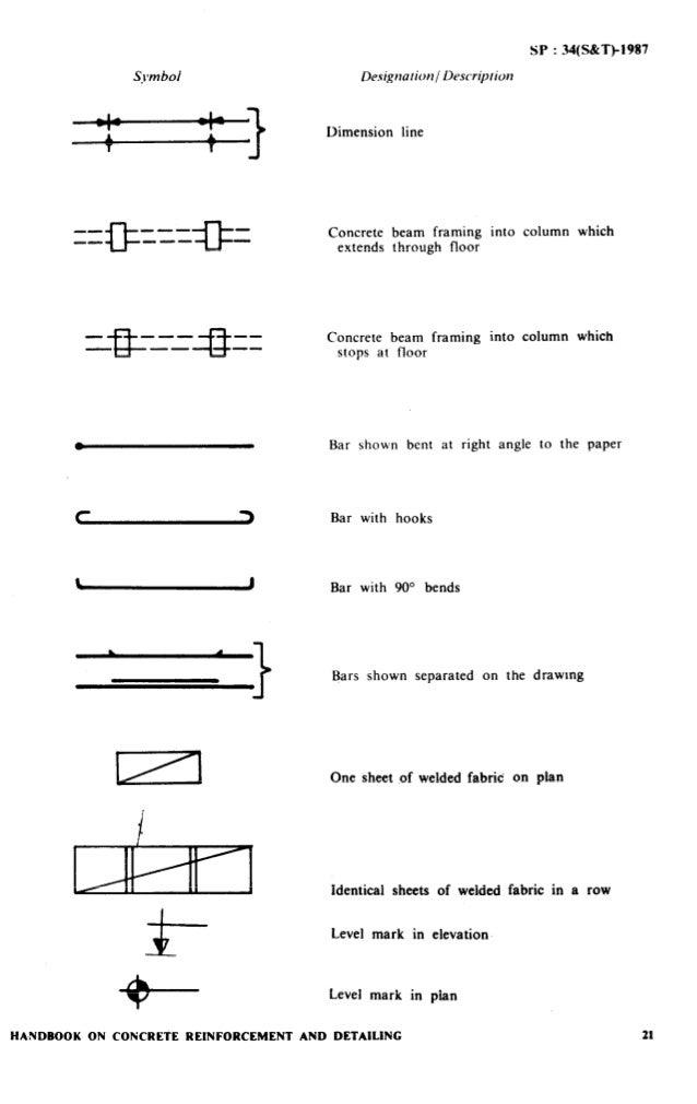 handbook on concrete reinforcement and detailing
