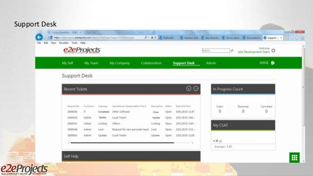 SharePoint based ESS (Employee Self Service) Portal presentation