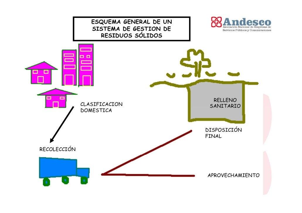 SERVICIOS PÚBLICOS    DOMICILIARIOSENERGÍA ELÉCTRICA Y GAS