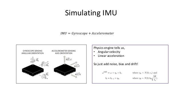 Simulating Magnetometer
