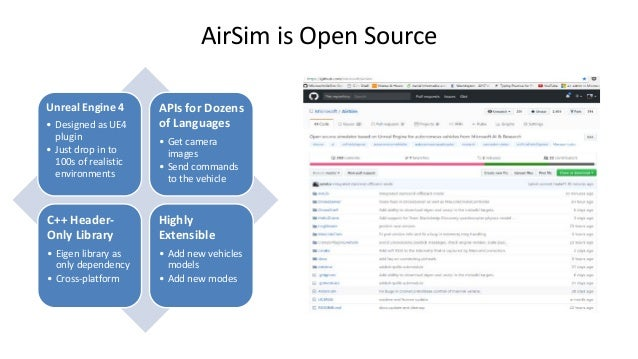 AirSim Has APIs from PythonClient import * import cv2 import sys client = AirSimClient('127.0.0.1') # get depth image resu...