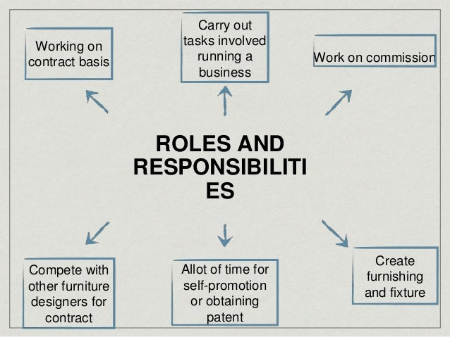 15 ROLES AND RESPONSIBILITI ES Working On Contract