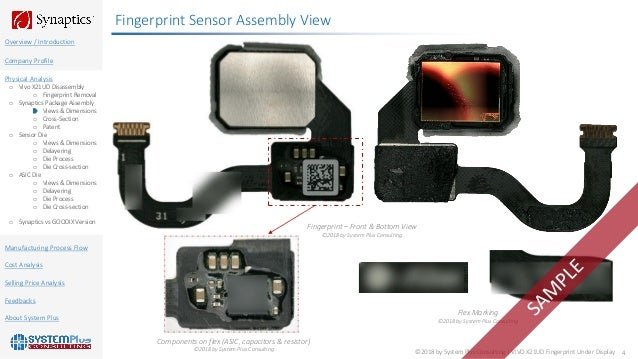 Synaptics' Under-Display Fingerprint Scanner Inside the VIVO