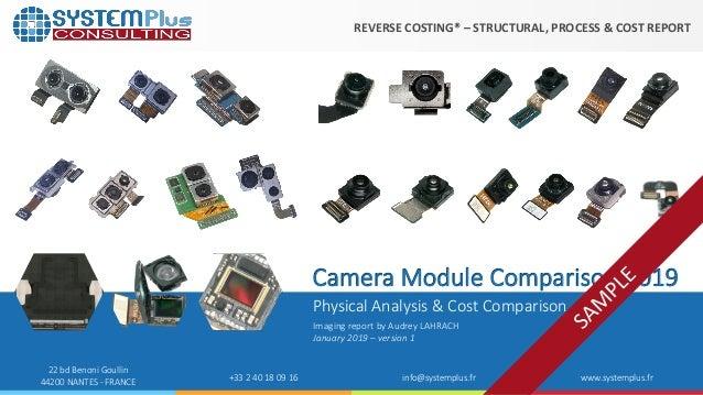 Camera Module Comparison 2019