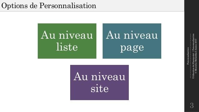Utilisation de Sharepoint 2013 - Personnalisation Slide 3
