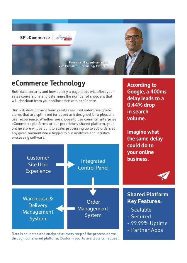 SP eCommerceeCommerce TechnologyBoth data security and how quickly a page loads will affect yoursales conversions and dete...