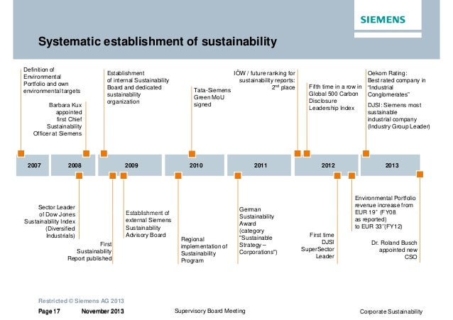 siemens csr Toyota motor corporation introduces sustainability report 2017 business and manufacturing have an impact on people and the environment global website of toyota motor corporation - company information, ir information, environment / social activities.
