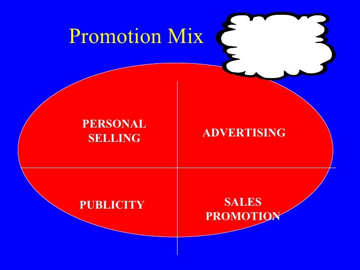 PERSONAL SELLING ADVERTISING PUBLICITY SALES PROMOTION Promotion Mix