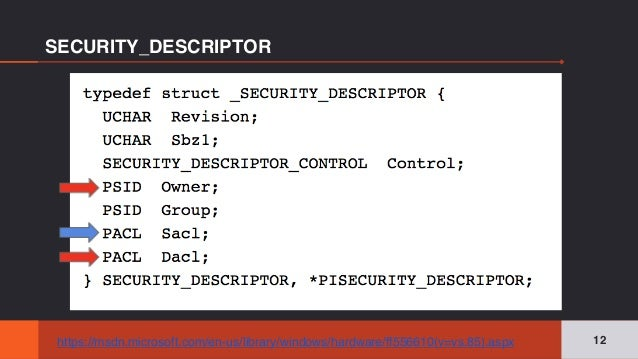The Unintended Risks of Trusting Active Directory