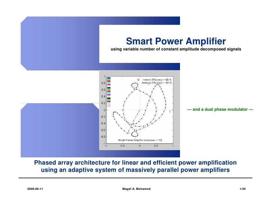Smart Power Amplifier                              using variable number of constant amplitude decomposed signals         ...