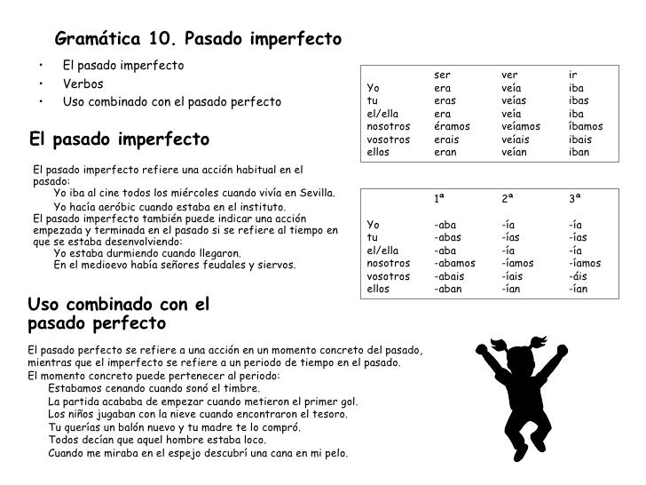 Gramática 10. Pasado imperfecto <ul><li>El pasado imperfecto </li></ul><ul><li>Verbos  </li></ul><ul><li>Uso combinado con...
