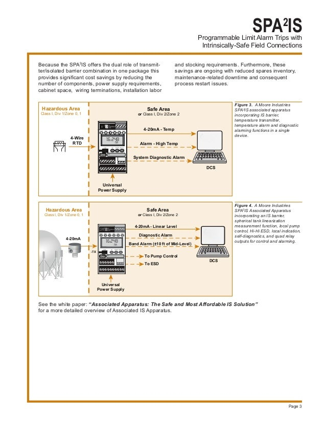 programmable limit alarm trips with intrinsicallysafe field connections 3 638?cb=1496151084 programmable limit alarm trips with intrinsically safe field connecti moore industries spa wiring diagram at reclaimingppi.co