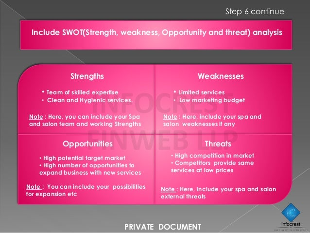 Swot analysis day spa business plan