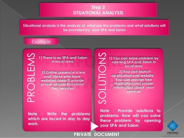 Swot Analysis Of Nail Salon
