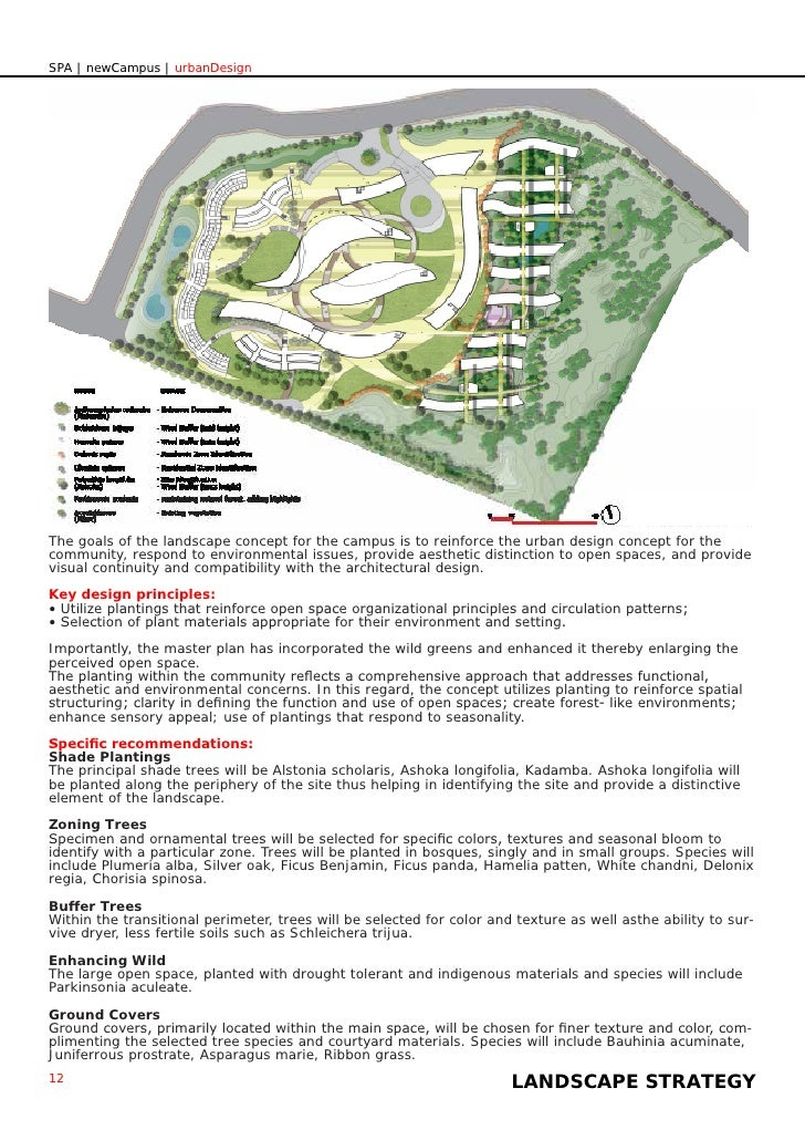 SPA   newCampus   urbanDesign Competition     The goals of the landscape concept for the campus is to reinforce the urban ...
