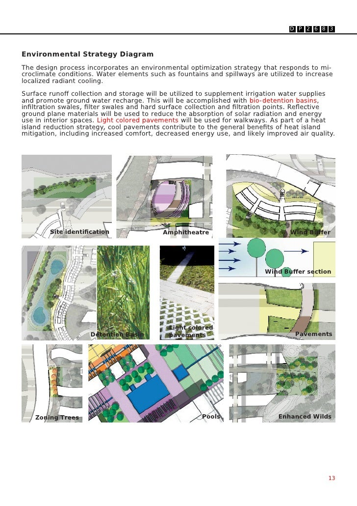 D P 2 6 8 3    Environmental Strategy Diagram The design process incorporates an environmental optimization strategy that ...