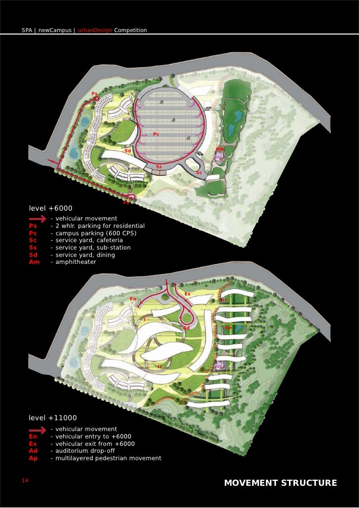 SPA   newCampus   urbanDesign Competition                               Ps                                                ...