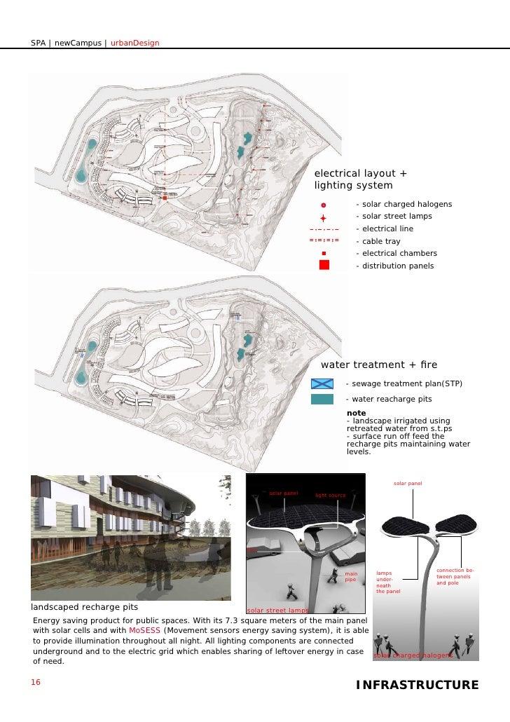 SPA   newCampus   urbanDesign Competition                                                                                 ...