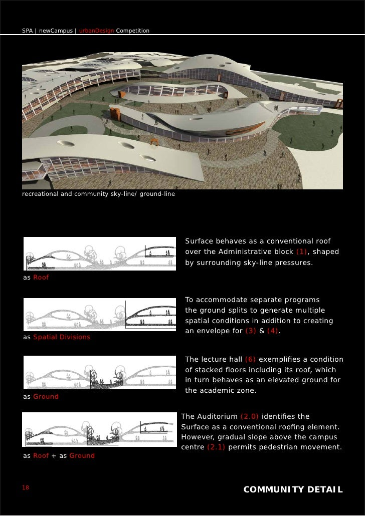 SPA   newCampus   urbanDesign Competition     recreational and community sky-line/ ground-line                            ...
