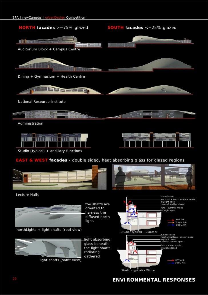 SPA   newCampus   urbanDesign Competition         NORTH facades >=75% glazed                             SOUTH facades <=2...