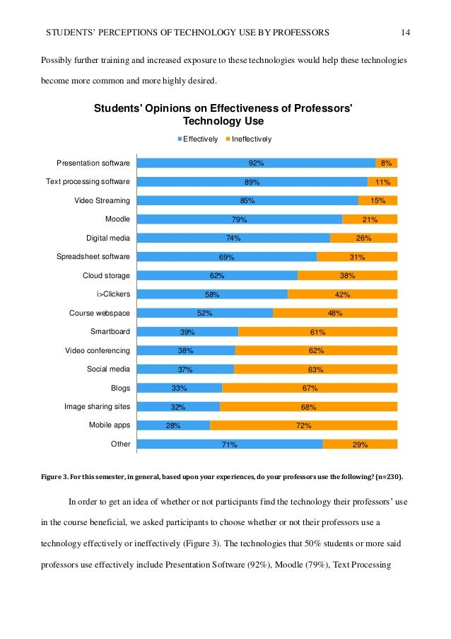 perceptions of the students regarding professor s Paper id #6931 perceptions of engineering professors and students regarding the acceptance and use of moodle dr hoda baytiyeh, the american university of beirut.