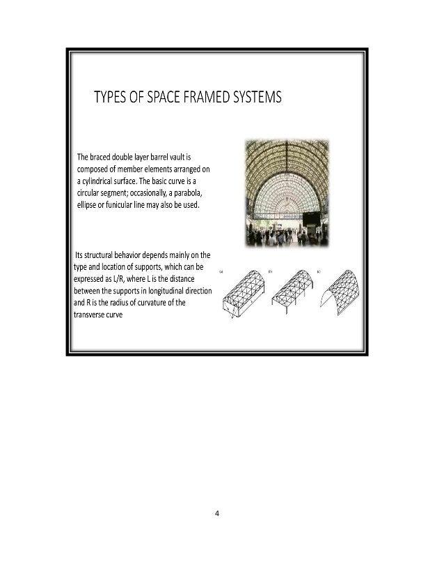 space-diagrid-frames-4-638.jpg