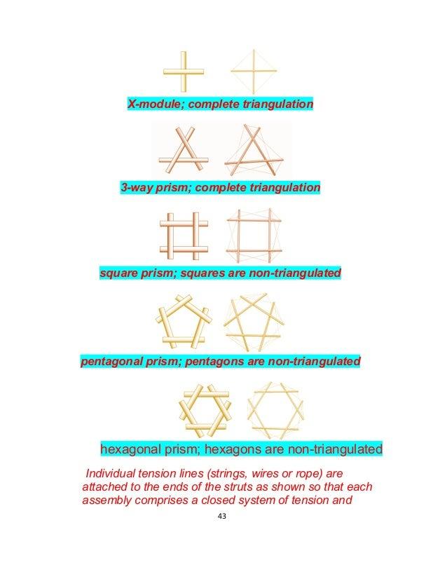السقوف الشبكية الفراغية Space & diagrid frames- Design