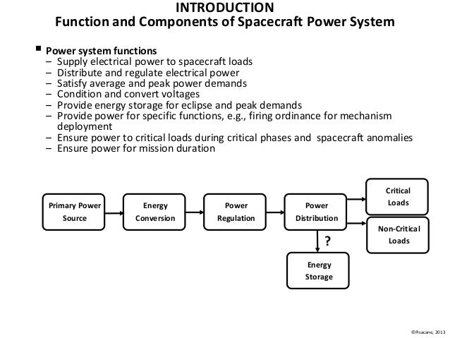 spacecraft power systems - photo #22