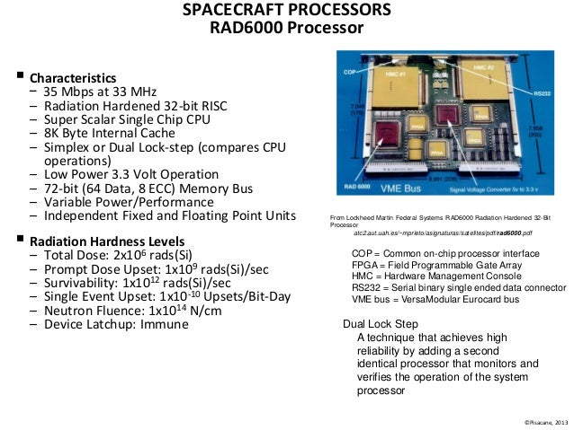 subsystems of a spacecraft The ssl 1300 is the world's most popular spacecraft platform,  and advanced command and control subsystems ssl 1300 satellite overview.