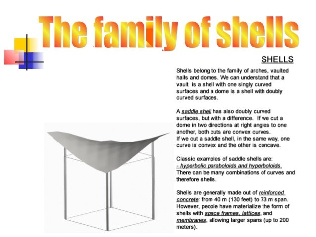 Space and shell structures Barrel Vault Diagram