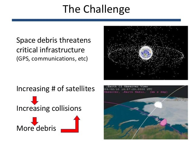 Space Evaders Lessons Learned H4Dip Stanford 2016 Slide 3