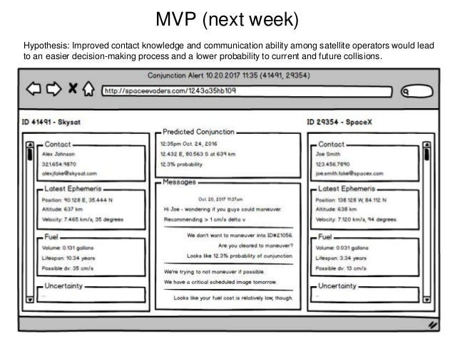 MVP (next week) Hypothesis: Improved contact knowledge and communication ability among satellite operators would lead to a...