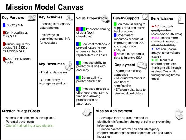 ty; Mission Model Canvas Beneficiaries Mission AchievementMission Budget/Costs Buy-In/Support Deployment Value Proposition...