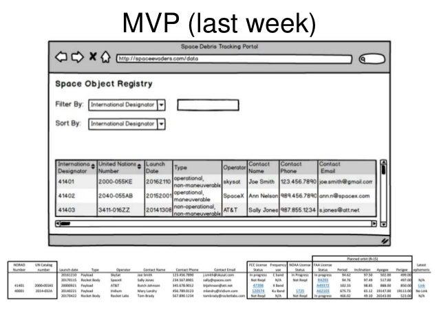 MVP (last week)
