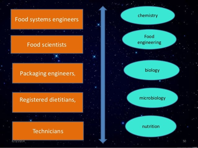 space food technology